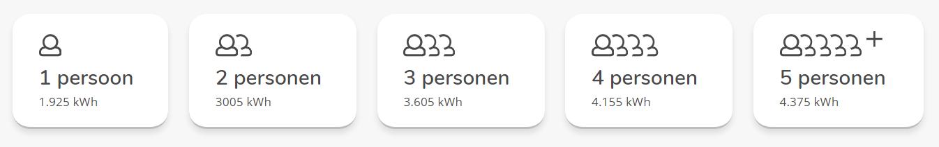 Gemiddeld stroomverbruik per maand